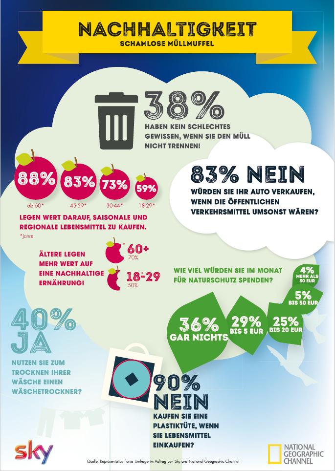 Bildschirmfoto-2015-09-24-um-10.43.18 Deutsche sind Müllmuffel Energie und Wasser Umwelt